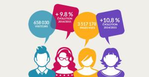 MOOC Francophone Bilan 2015