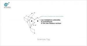 MOOC Sciences Tag : Les médiations culturelles et scientifiques à l'ère des réseaux sociaux